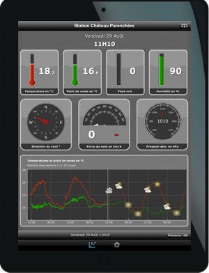 interface-ipad-myprevimeteo